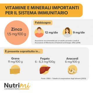 Nutrimi Post Nuova grafica2-11