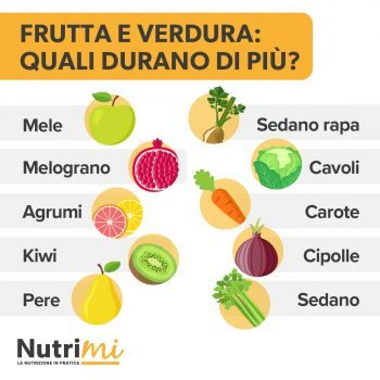 thumbnail_Nutrimi Post Nuova grafica-55 (1)